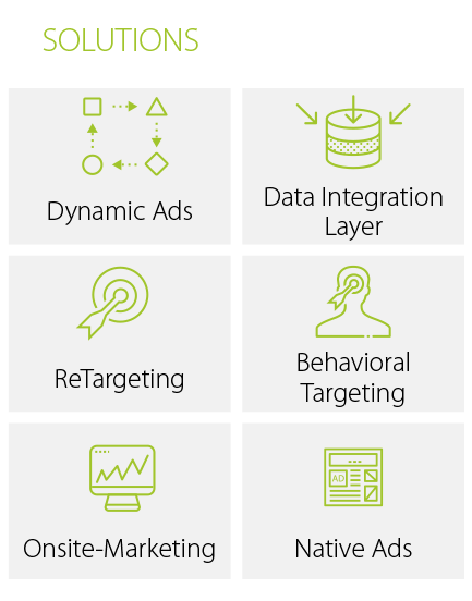 ADITION technologies AG | Produktlösungen | Adserving & Targeting