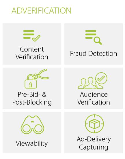 ADITION technologies AG | Product Solutions | Data Management Platform (DMP)