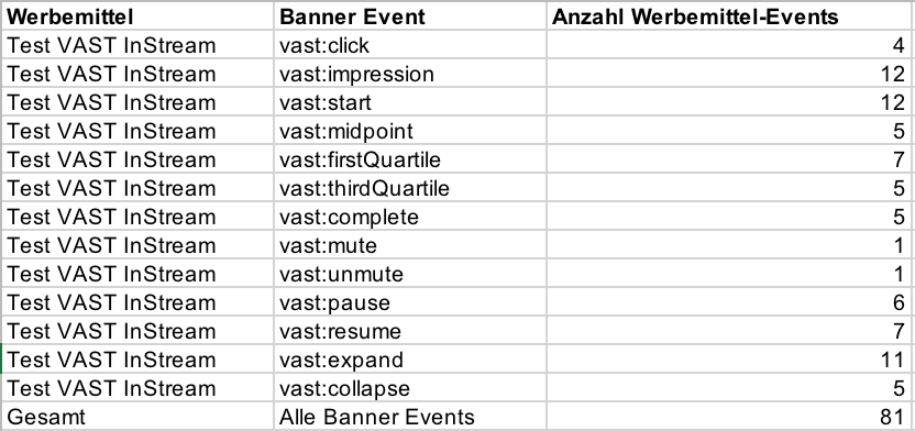 ADITION GUI - VAST-Event Reporting